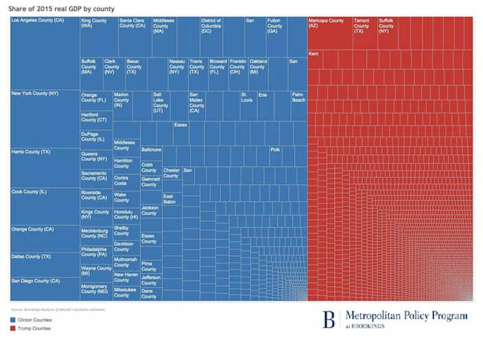 The nation's most economically productive counties