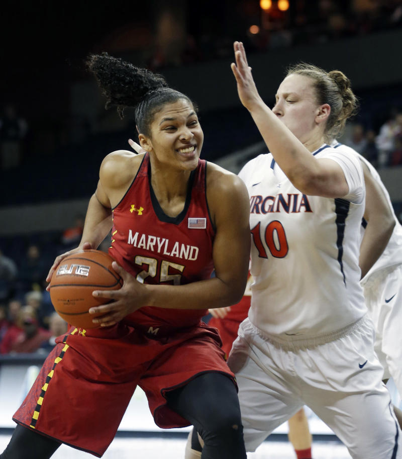 Wolfe leads Virginia past No. 6 Terps, 86-72