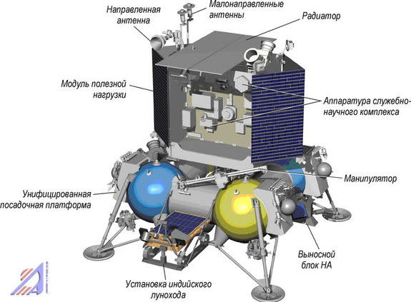 Russia's Luna-Resource mission is on the books as part of that country's reconnection with moon exploration.