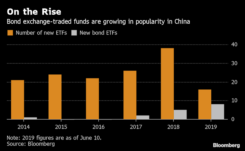 Ping An Bets on Bond ETFs to Catch Up as Vanguard Draws Near