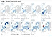 The EU, from expansion to Brexit