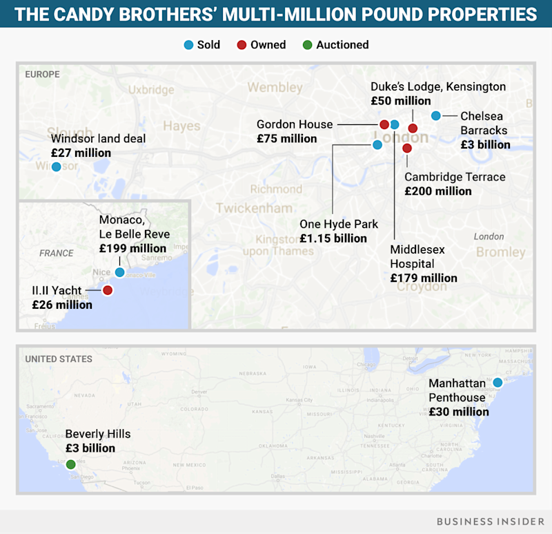 Candy brothers property map