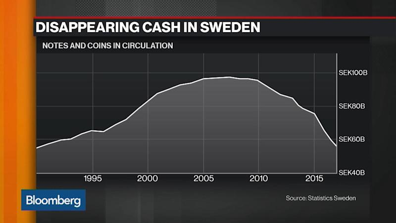 Sweden 'Most Cashless' Society in the World