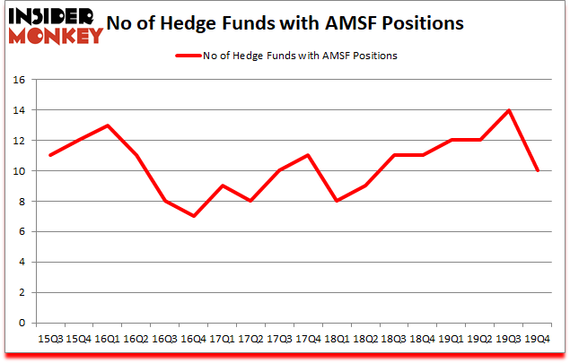 Is AMSF A Good Stock To Buy?