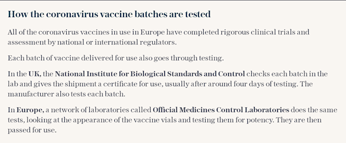 How vaccine batches are tested