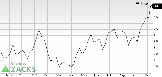 Ensco (ESV) saw a big move last session, as its shares jumped more than 7% on the day, amid huge volumes.