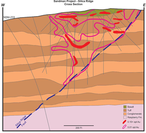 Cross section of the Silica Ridge deposit showing geology and mineralized envelopes