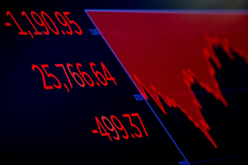 A screen shows the Dow Jones Industrial Average after the close of trading on the floor at the New York Stock Exchange (NYSE) in New York, U.S., February 27, 2020. REUTERS/Brendan McDermid
