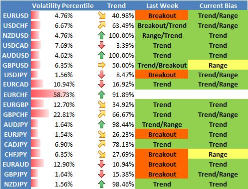 forex_strategy_us_dollar_volatility_audusd_body_Picture_1.png, Complacency Sets Stage for US Dollar Losses, Euro and Aussie Gains