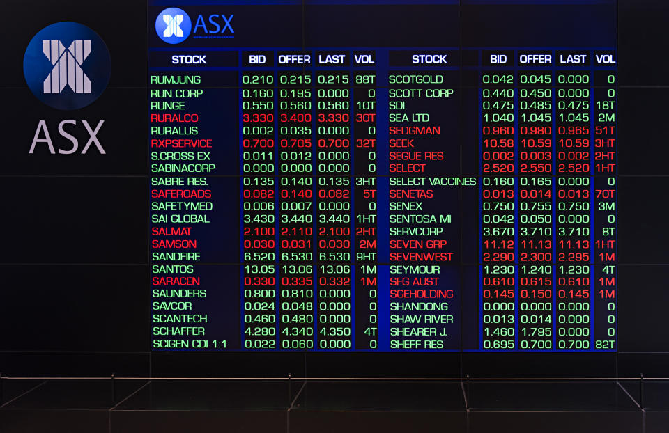 Sydney, Australia - March 14, 2013: The Australia Stock Exchange big board viewed from the sidewalk in front of the exchange building in Sydney. The ASX board displays real-time stock information for companies listed on the exchange.