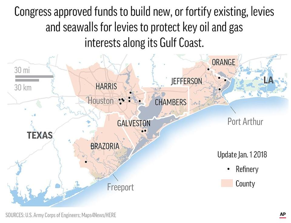 The oil industry wants the government to help protect some of its facilities on the Texas Gulf Coast against the effects of global warming.