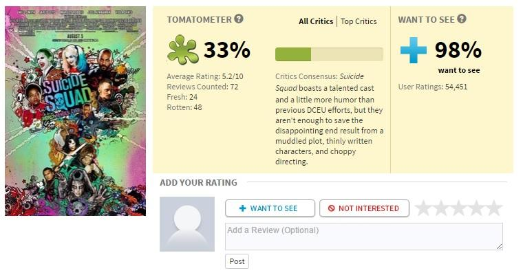Suicide Squad' fans are trying to shut down Rotten Tomatoes
