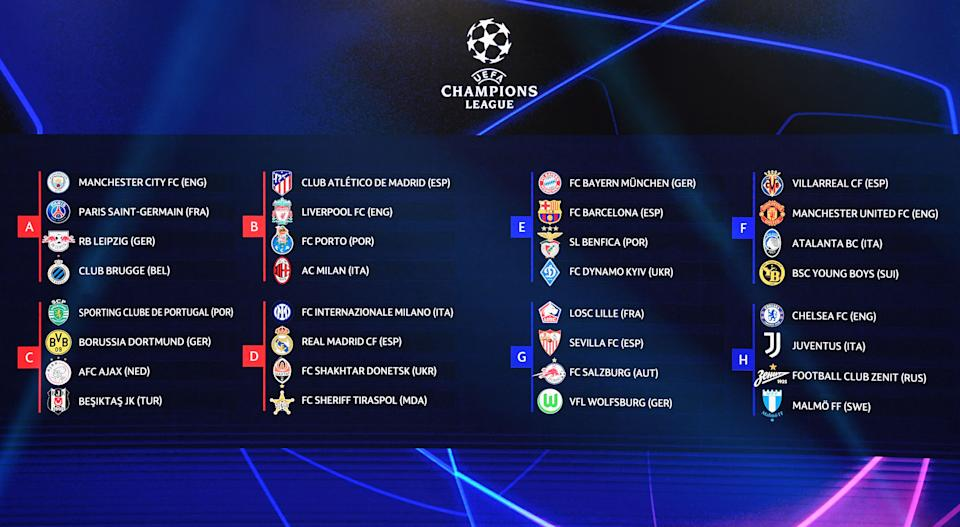 This picture shows the complete draw for the UEFA Champions League football tournament in Istanbul on August 26, 2021. (Photo by OZAN KOSE / AFP) (Photo by OZAN KOSE/AFP via Getty Images)