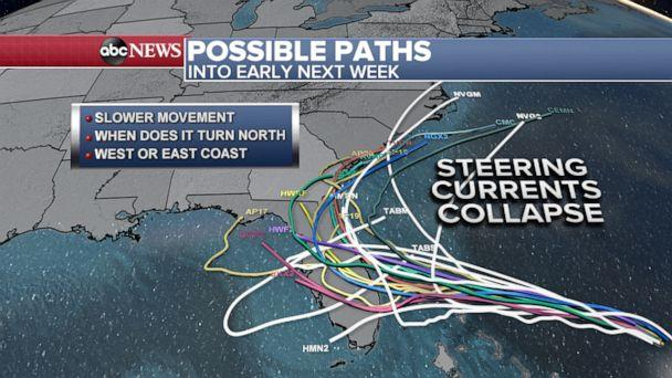PHOTO: Possible paths of Hurricane Dorian. (ABC News)
