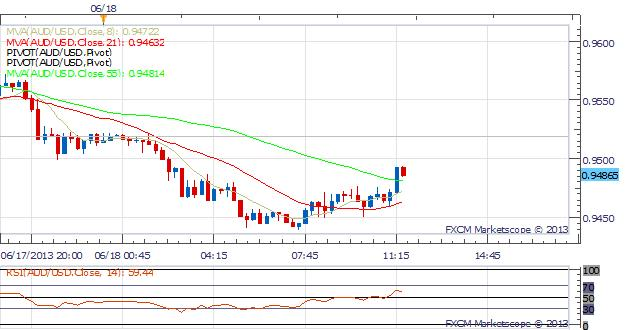 USD_Firms_Up_Before_FOMC_Meeting_Tomorrow_body_Picture_4.png, USD Strengthens Before FOMC Meeting Tomorrow