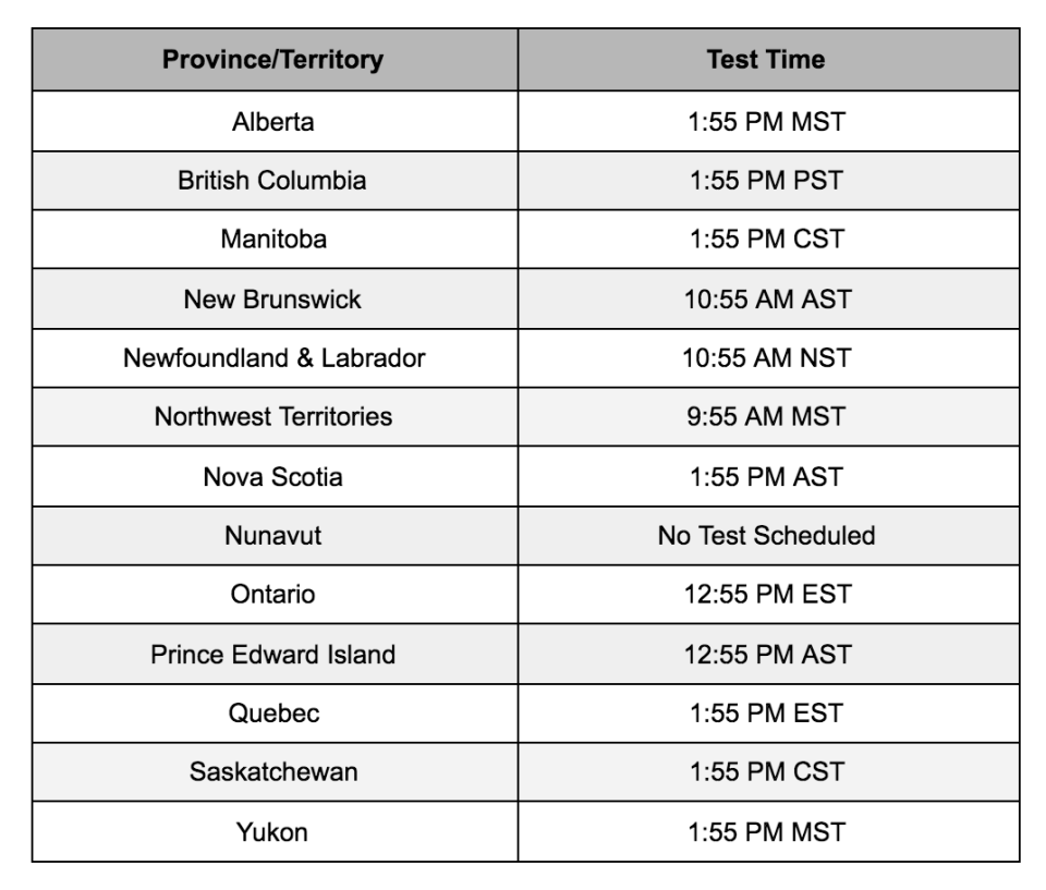 Alert Ready Test Times - updated
