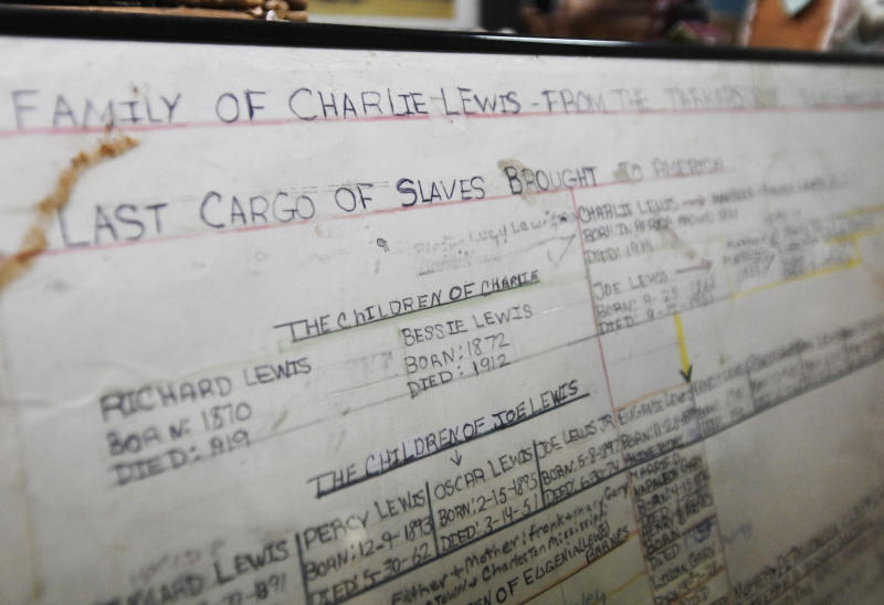 FILE - This Tuesday, Jan. 29, 2019, file photo, shows the family tree of Lorna Gail Woods, a direct descendant of slave ship Clotilda survivor Charlie Lewis, in Africatown in Mobile, Ala. Woods grew up in Africatown and keeps a makeshift museum of the area's history. On Wednesday, May 22, 2019, authorities said that researchers have located the wreck of Clotilda, the last ship known to bring enslaved people from Africa to the United States. (AP Photo/Julie Bennett, File)
