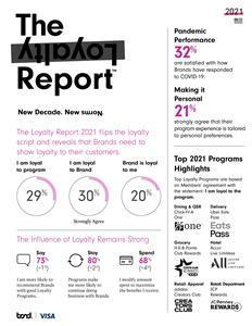Highlights from the just-released Loyalty Report 2021