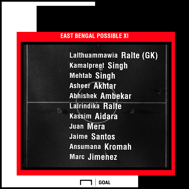 East Bengal possible XI