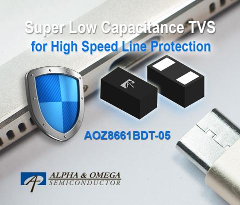 Alpha and Omega Semiconductor Announces Super Low Capacitance TVS for USB3.2 & Thunderbolt 3.0 Protection