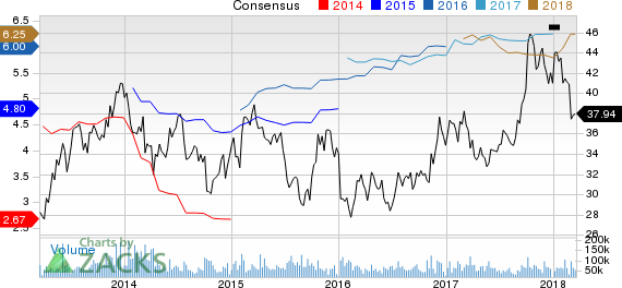 New Strong Buy Stocks for March 19th:General Motors Company (GM)
