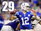 <p>The Colts had a good chance to beat the Bengals, thanks to Andrew Luck. But the roster around him is just not NFL quality. (Andrew Luck) </p>