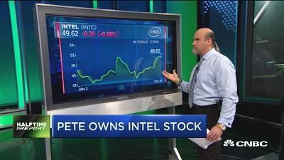 """Halftime Report"" trader Pete Najarian spots unusual activity in Intel and AIG."