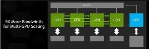 NVIDIA Launches World's First High-Speed GPU Interconnect, Helping Pave the Way to Exascale Computing