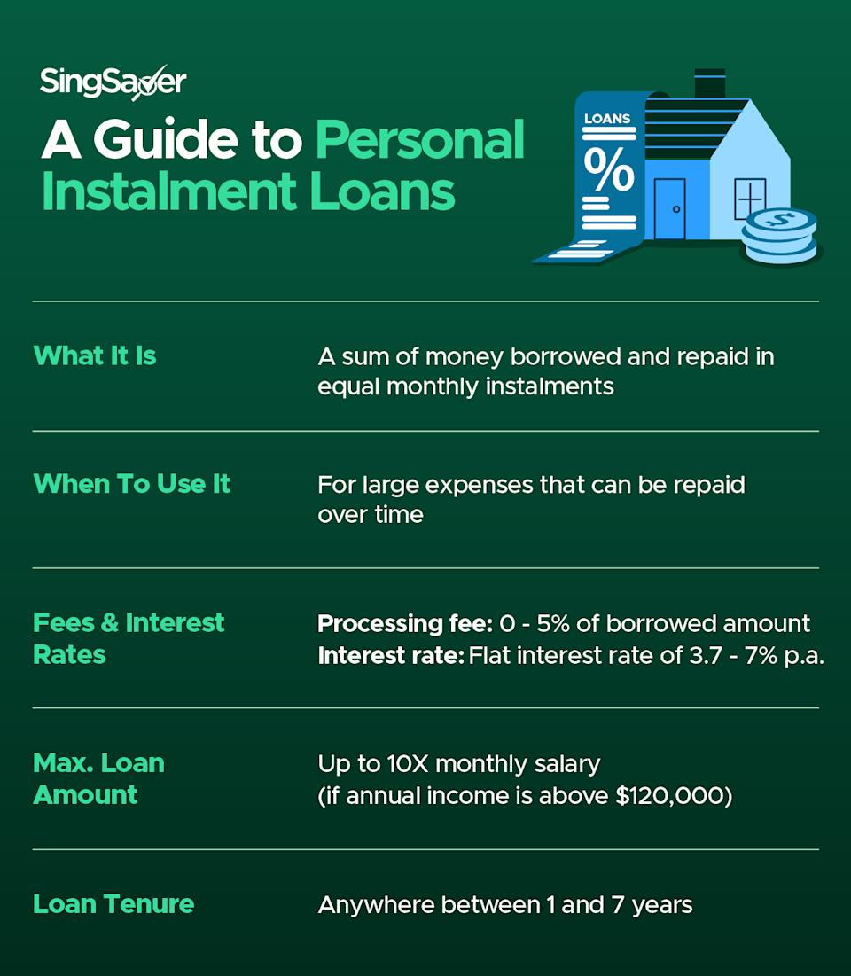 Best Personal Loans In Singapore With The Lowest Interest Rates 2020