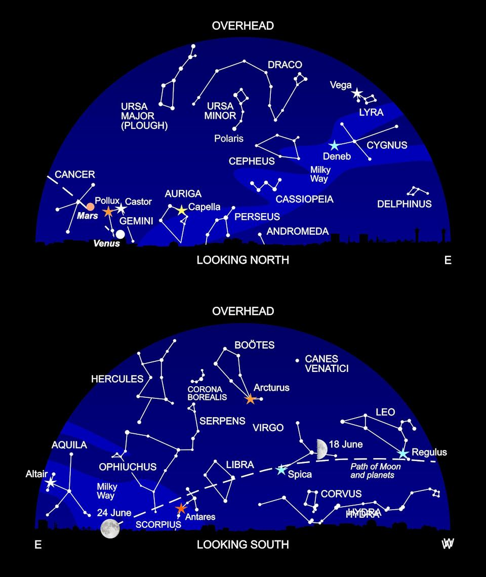 The night sky at around 11 pm this month (Nigel Henbest)