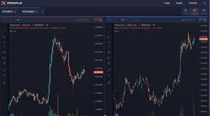 Image: Two chart trading view