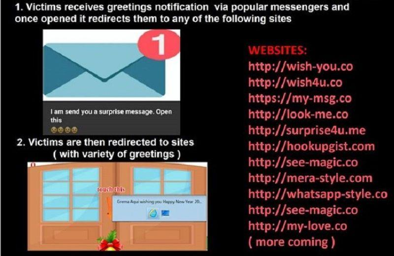 Public warned vs. suspicious holiday greetings on social media