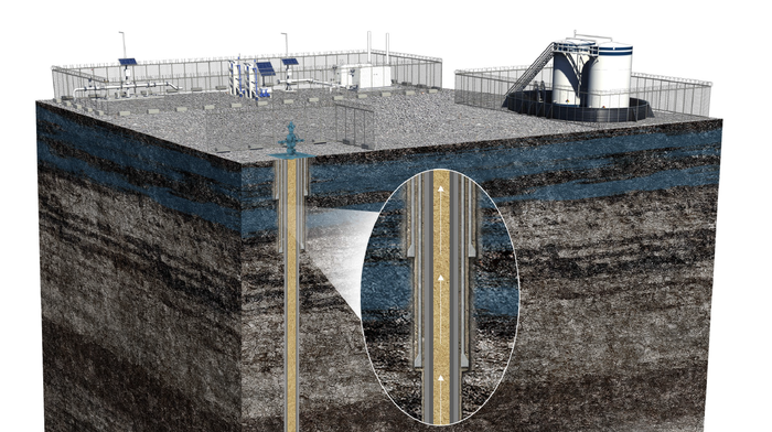 Cross section of oil producing ground and underground drilling.