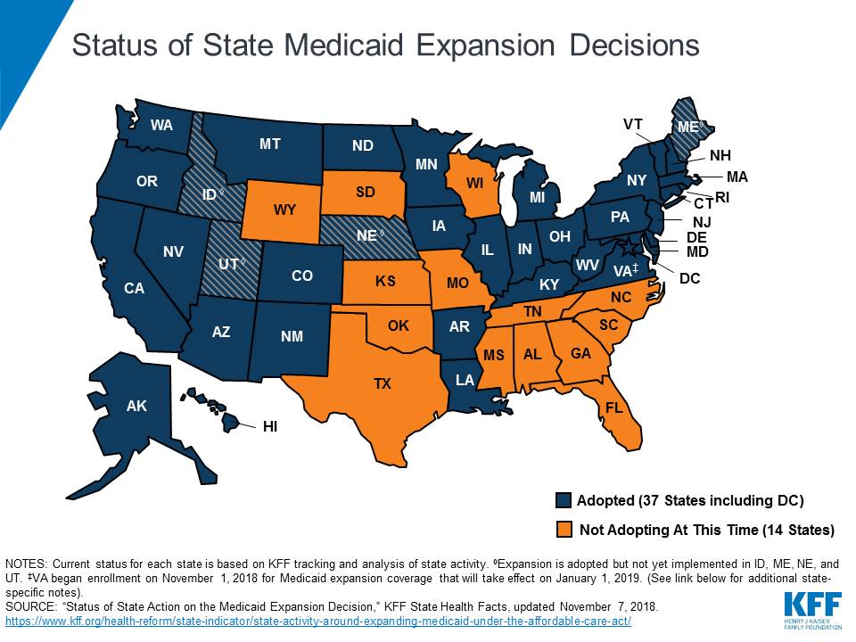 The current map of Medicaid expansion (KFF.org)