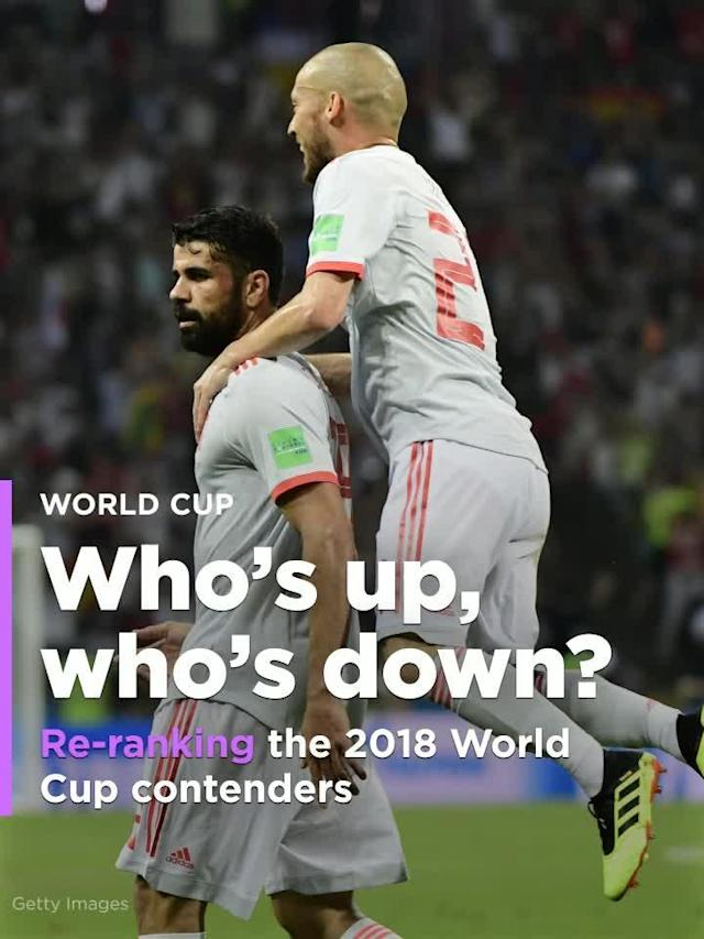 The goal here is to assess both the legitimacy of early performances and importance of early results. The criteria - how likely is a given team to win the 2018 World Cup?