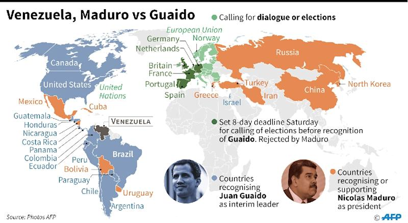 World map showing countries supporting Venezuelan president Nicolas Maduro and those which supporting president of the opposition-led parliament, Juan Guaido, as interim leader. (AFP Photo/Vincent LEFAI)
