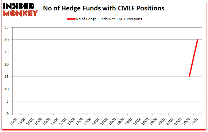 Is CMLF A Good Stock To Buy?