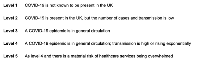 Table: UK government
