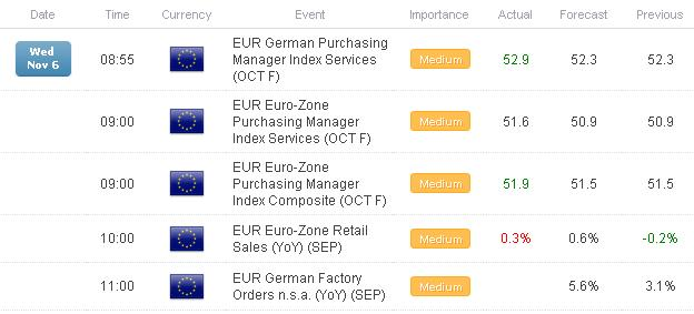 EURGBP_Looks_to_Major_Support_as_UK_Production_Beats_EZ_Sales_Miss_body_x0000_i1029.png, EUR/GBP Looks to Major Support as UK Production Beats, EZ Sales Miss