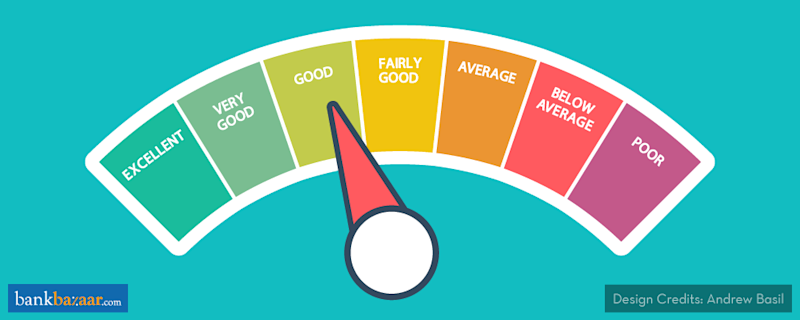 What Your Credit Report Says About You