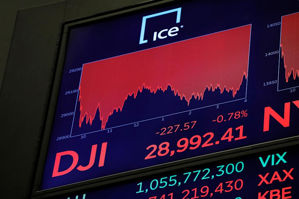 Numbers showing the state of the Dow Jones Industrial Average are displayed above the floor after the closing bell at the New York Stock Exchange (NYSE) in New York City, U.S., February 21, 2020. REUTERS/Andrew Kelly