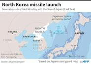 UN has imposed six sets of sanctions since North Korea's first nuclear test in 2006