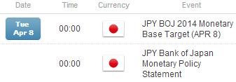 Economic-Calendar-Chinese-Inflation-BoJ-Volatility-0208_body_Picture_8.png, Economic Calendar: Chinese Inflation, BoJ to Stir Forex Volatility