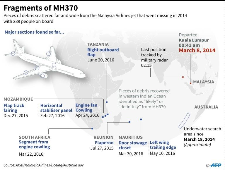 Graphic on the debris so far discovered from Malaysia Airlines MH370 that went missing in 2014 with 239 people on board.A new hunt for the aircraft using high-tech underwater drones has started, officials said Tuesday