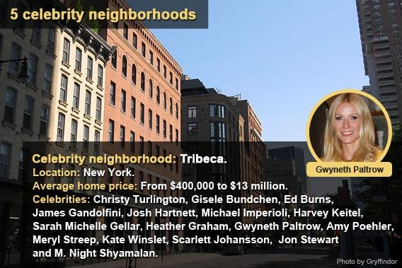 5 celebrity neighborhoods - Tribeca