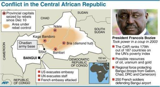 <p>Factfile with map on the conflict in the Central African Republic as at December 28, 1012, including location of Chadian troops. The Central African Republic's neighbours took steps Friday to tackle the crisis in the chronically unstable nation, where rebels have advanced towards the capital Bangui, stoking local and international alarm.</p>