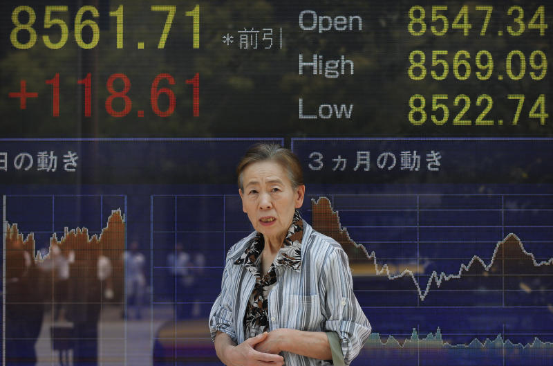 Global markets extend gains after US data