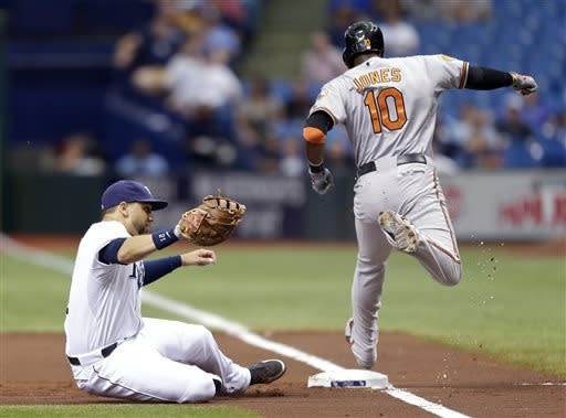 Baltimore Orioles' Adam Jones reaches first safely after a wild throw from Tampa Bay Rays second baseman Ben Zobrist pulled first baseman James Loney, left, off the base during the first inning of a baseball game Saturday, June 8, 2013, in St. Petersburg, Fla. (AP Photo/Chris O'Meara)