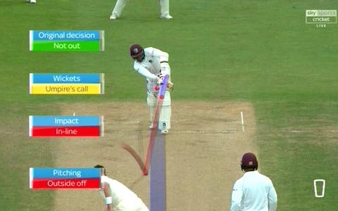 Kyle Hope lbw - Credit: Sky Sports Cricket
