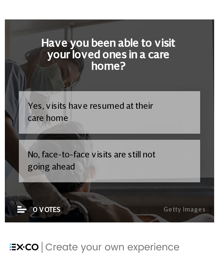 Care home visits poll